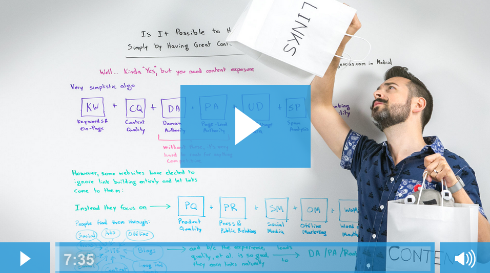 SEO Strategy - great content wins